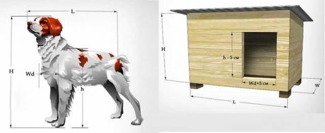 Будка для собаки из поддонов своими руками