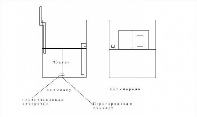 Схемы гаража из бумаги
