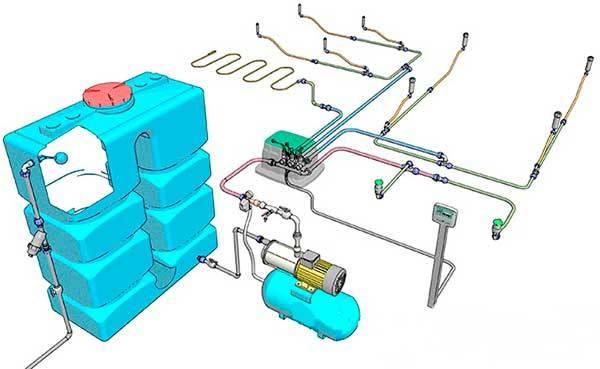 Система полива автоматическая своими руками