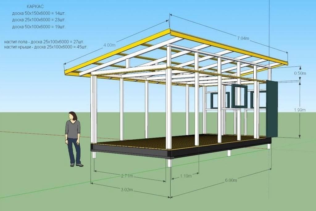Крыша для сарая 3на6