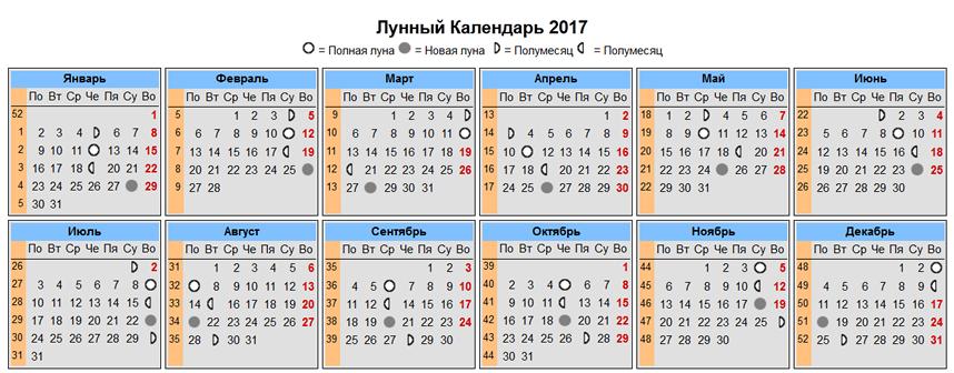 Луный календарь для посевов