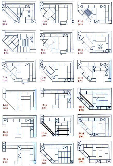 Угловой барбекю чертежи и пошаговая инструкция